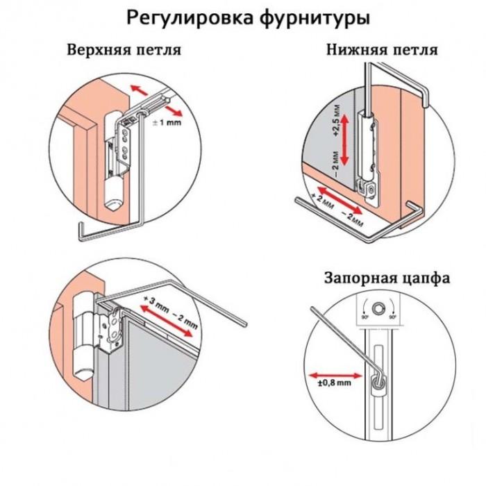 Регулировка и ремонт пластиковых окон своими руками3
